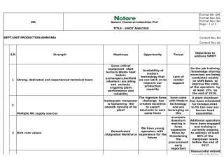 Ammonia plant SWOT ANALYSIS.xls